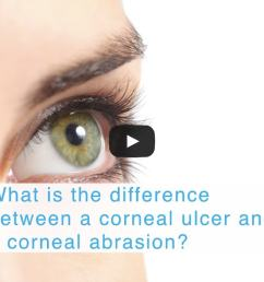 video corneal abrasion and ulcer explained [ 1024 x 768 Pixel ]