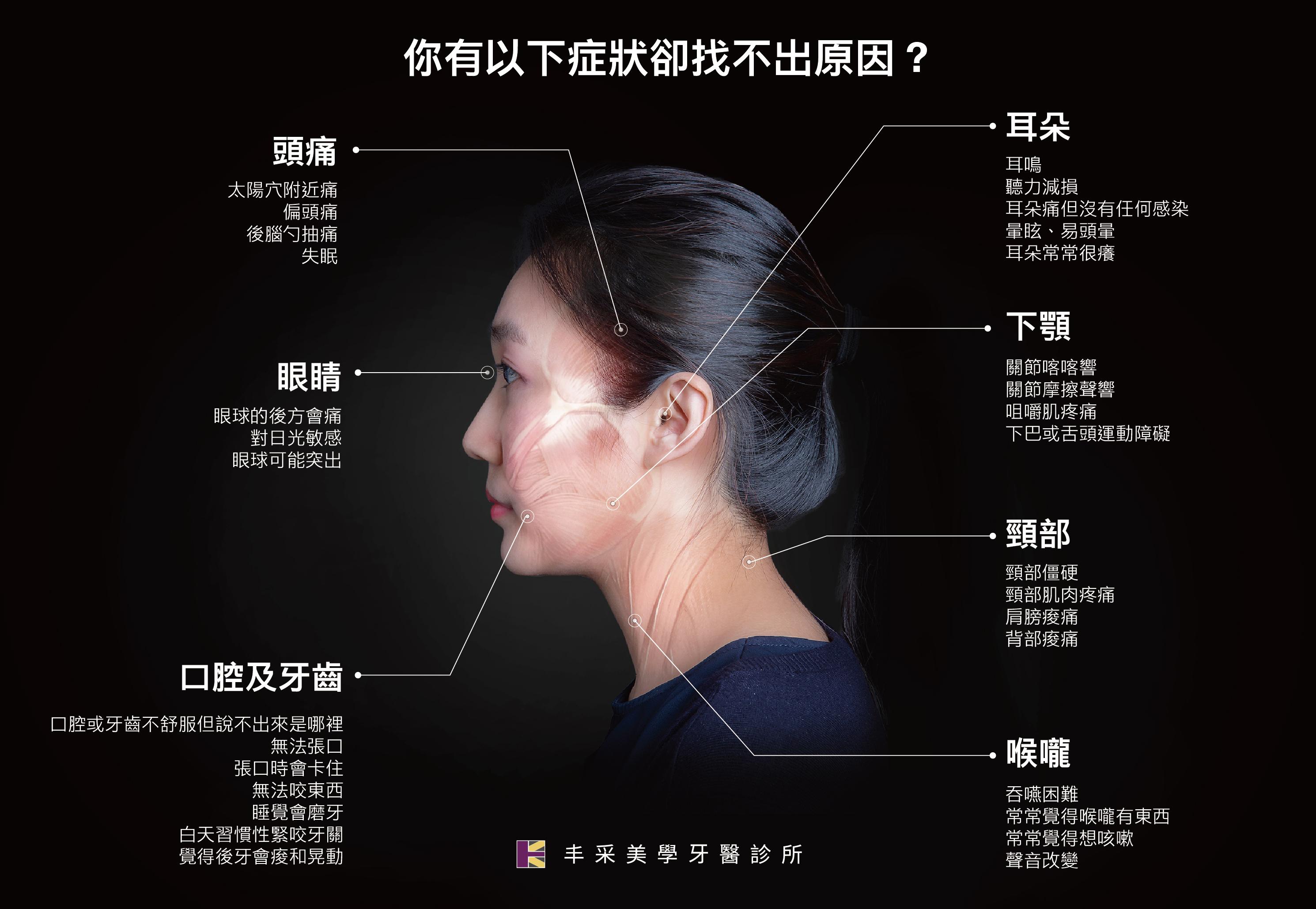 顳顎關節炎|頭痛、耳朵痛、張口卡卡困難、臉歪都可能是顳顎關節障礙徵兆|豐采美學牙醫診所