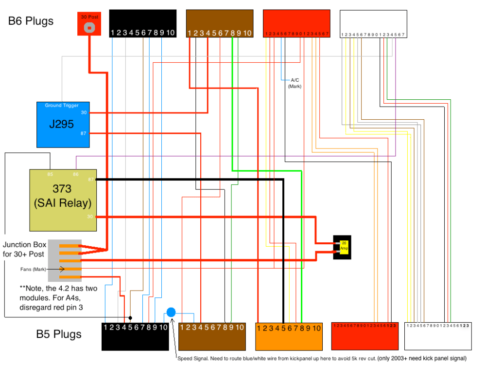 medium resolution of b7 to apb diagram you will need to run a relay to trigger your fuel pump