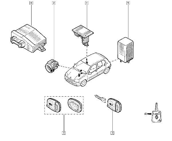 renault clio wiring diagram 2001