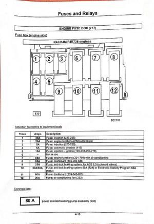 Engine Fuse Box List !   ClioSport