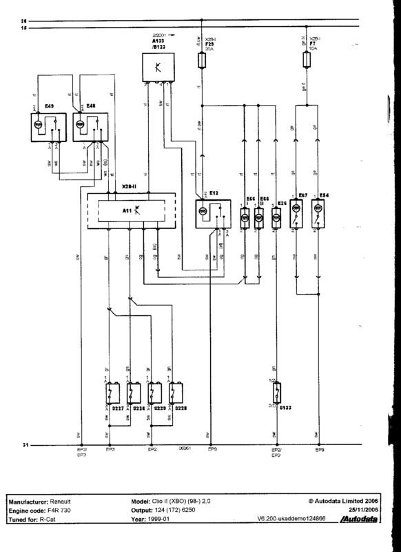 renault laguna 1 wiring diagram
