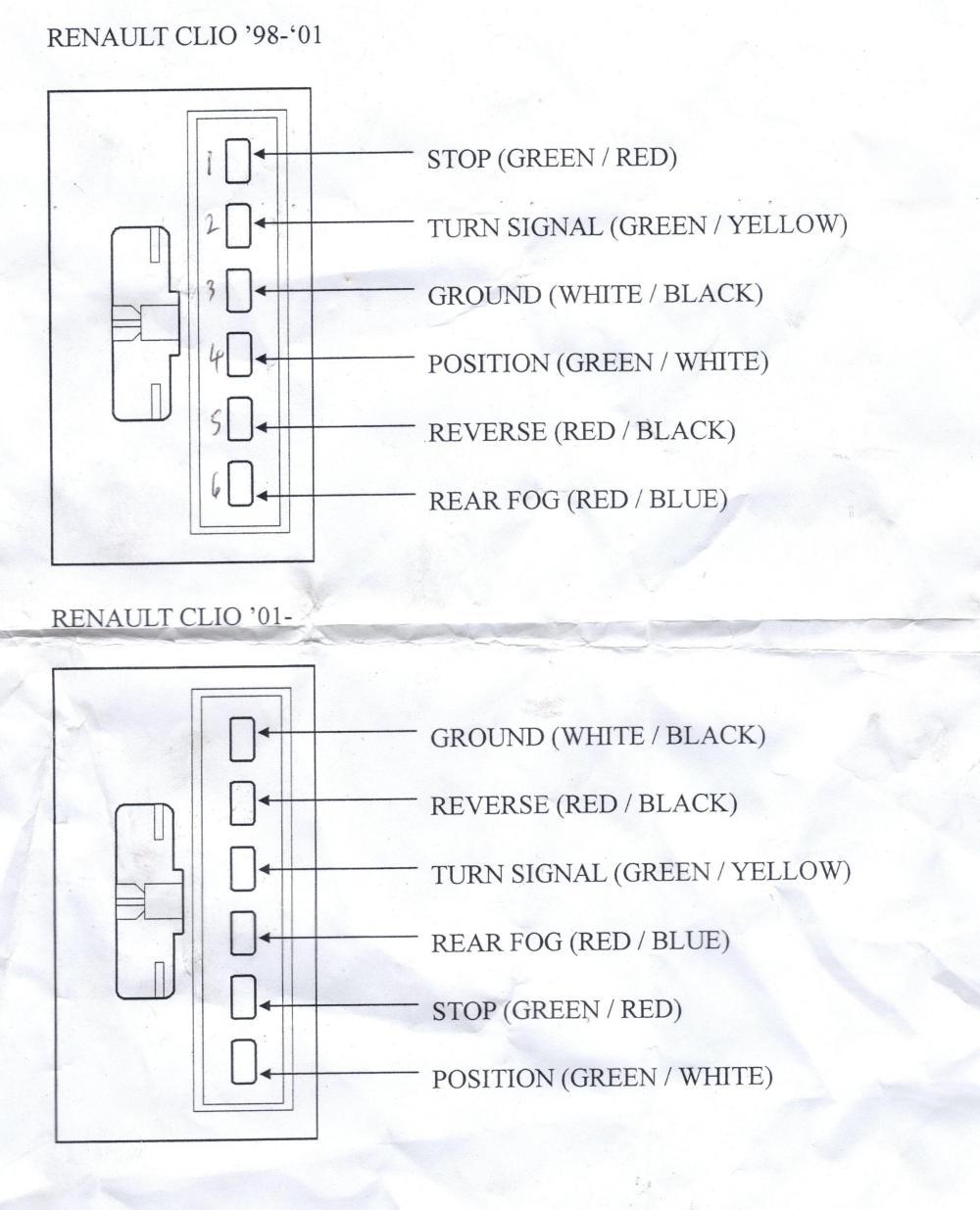 medium resolution of renault clio window wiring diagram wiring library rh 5 budoshop4you de renault clio 1998 renault clio 2 wiring diagram pdf