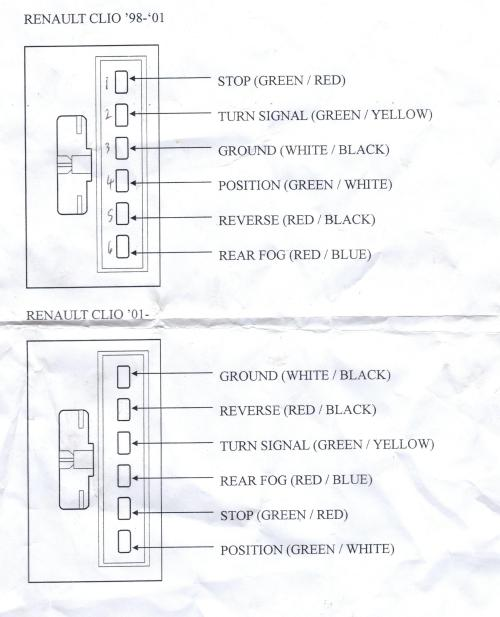 small resolution of renault clio window wiring diagram wiring library rh 5 budoshop4you de renault clio 1998 renault clio 2 wiring diagram pdf