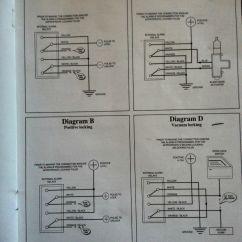 Clio 2 Airbag Wiring Diagram 2008 Ford Focus Fuse Renault Schematic Somurich