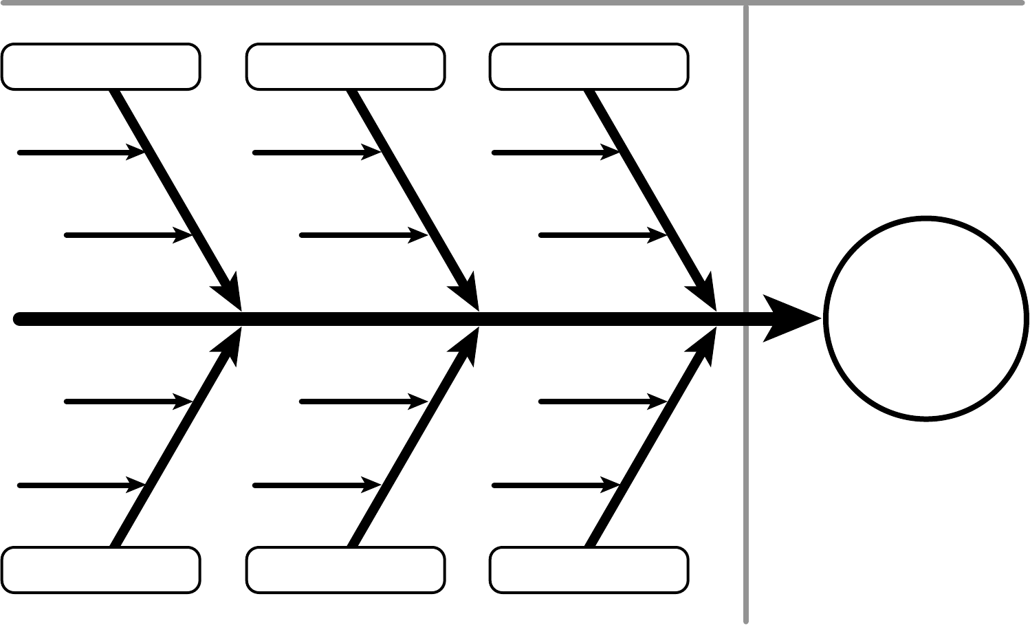 Fishbone Diagram Blank Template