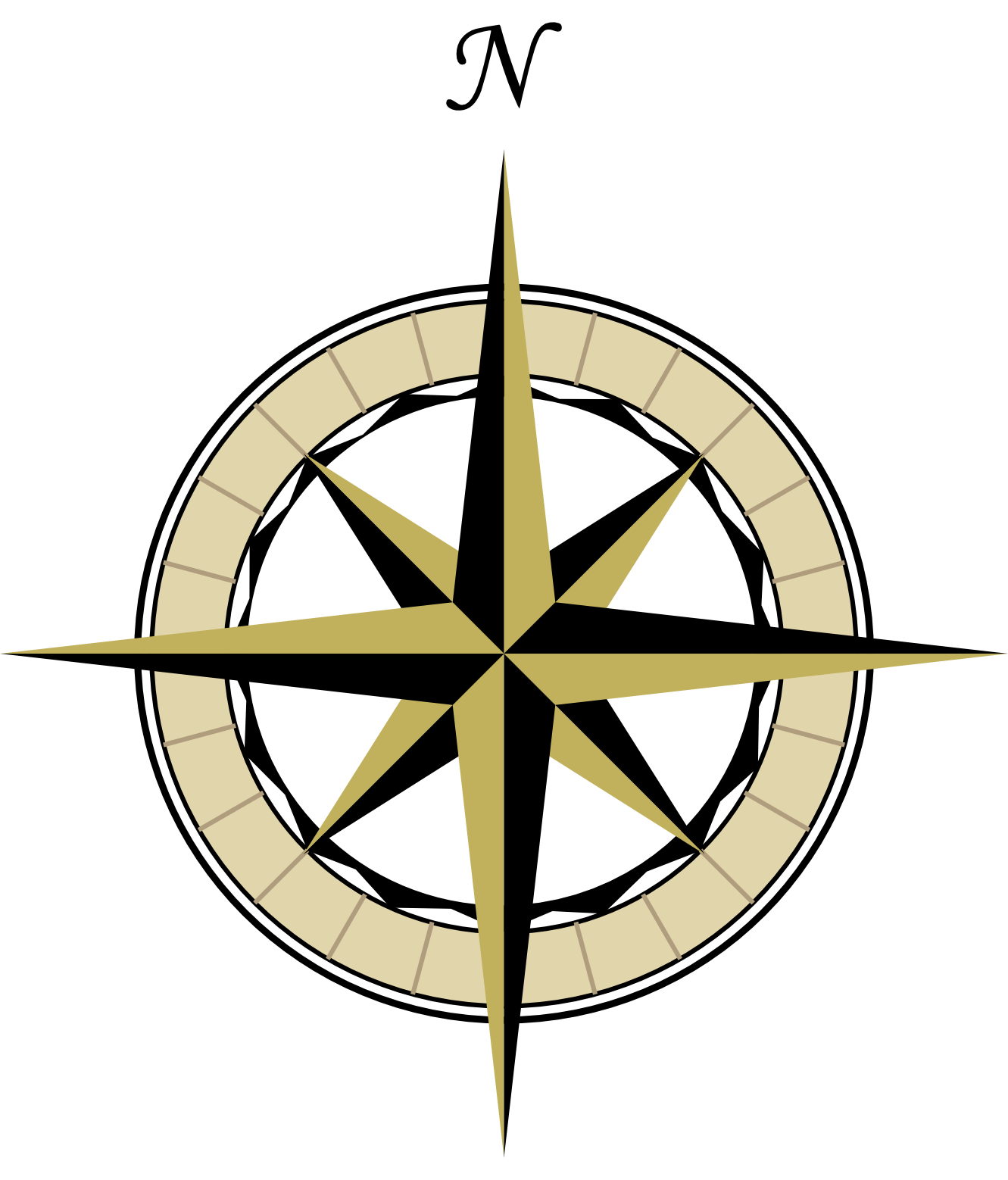 Images Of Compass Rose