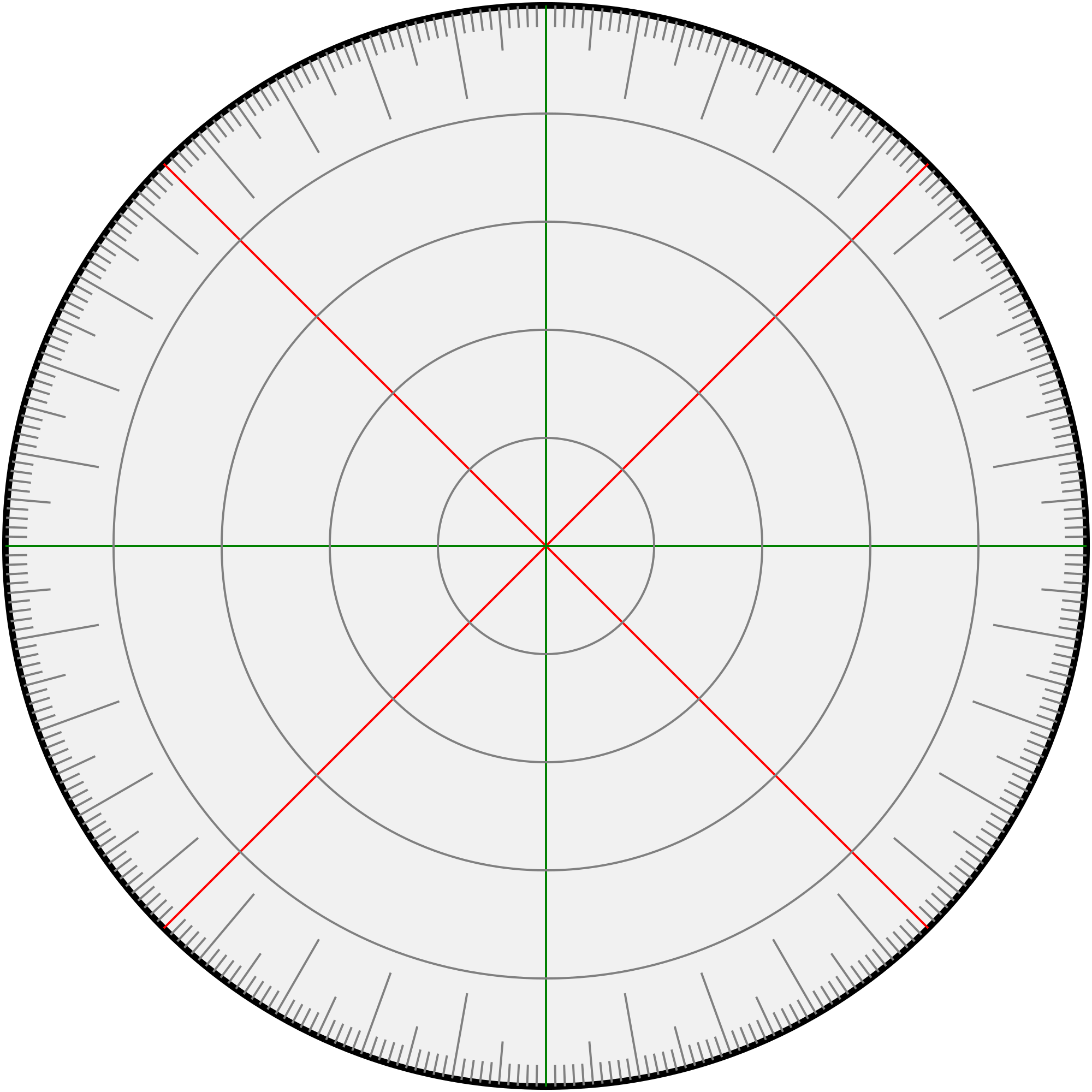 360 Degree Protractor Template
