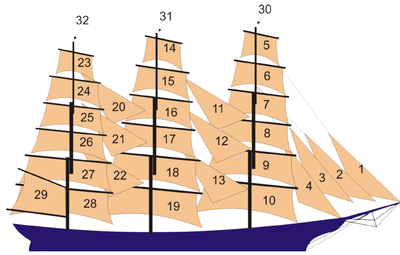 sailing ship sail diagram 240 to 24 volt transformer wiring clipper images line drawing - clipart best