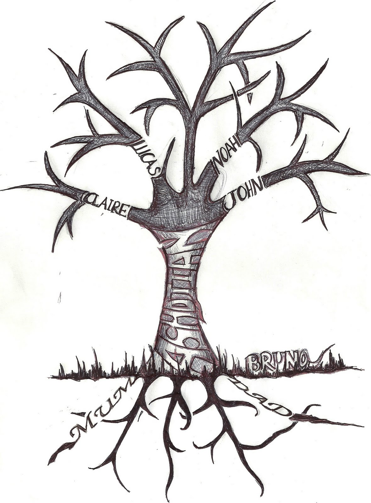 Family Tree Drawings