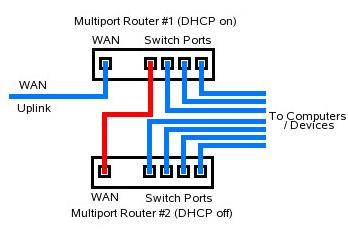 wifi wiring diagram wiring diagram wifi wiring diagram electronic circuit