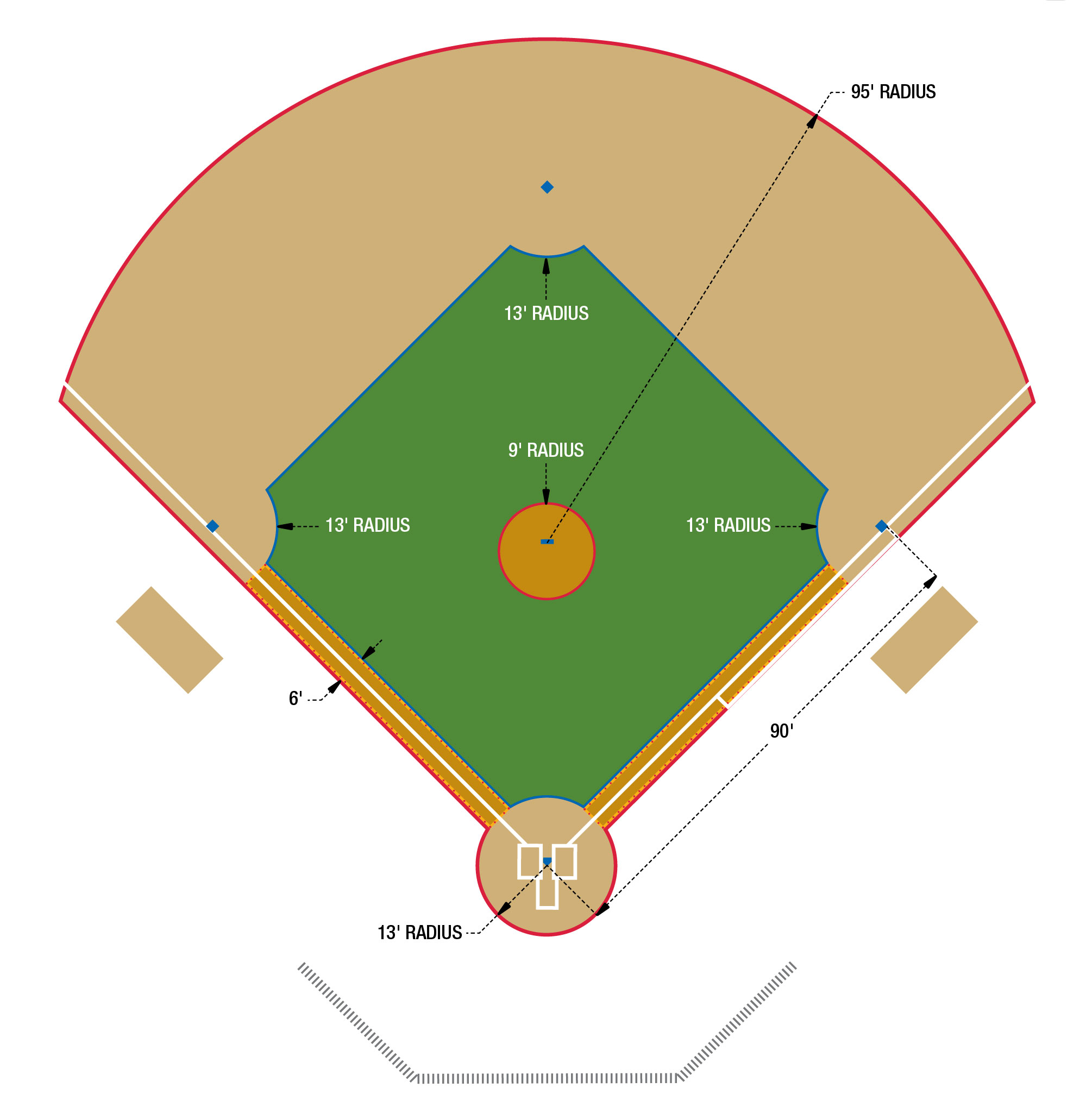 baseball field diagram printable layout wiring 7 pin plug australia clipart best