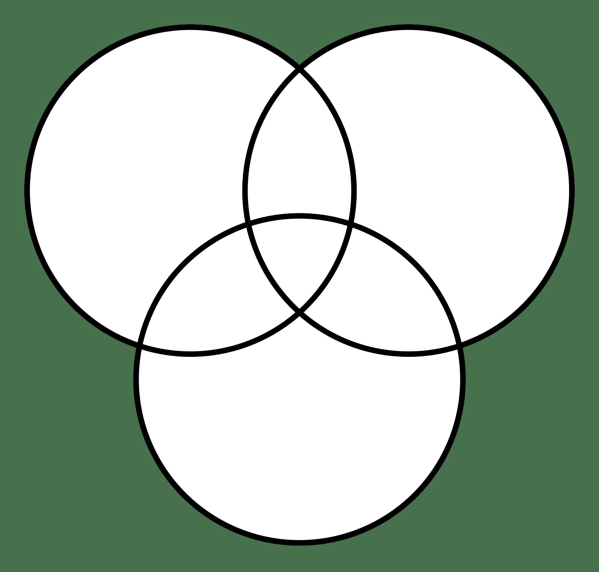 Blank Been Diagram