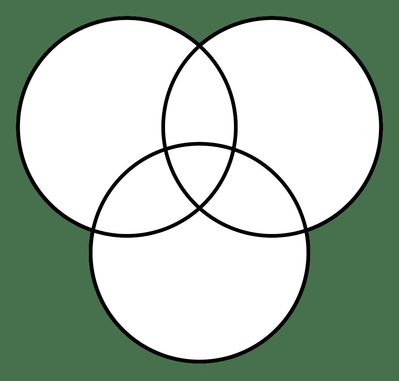 Three Circle Venn Diagram Printable