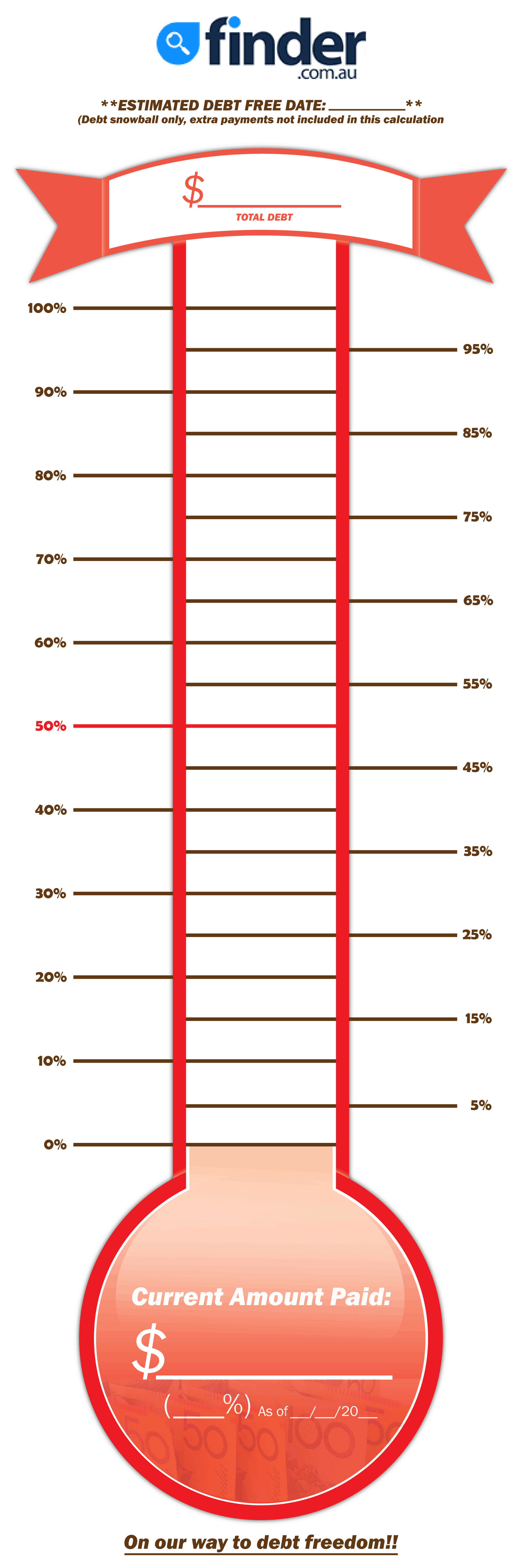 Thermometer Template For 100