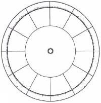 Circle Degree Chart
