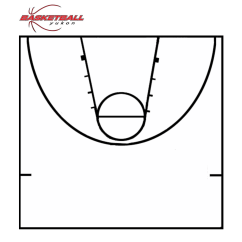 Multiple Basketball Court Diagram What Is A Flow Chart Diagrams Printable
