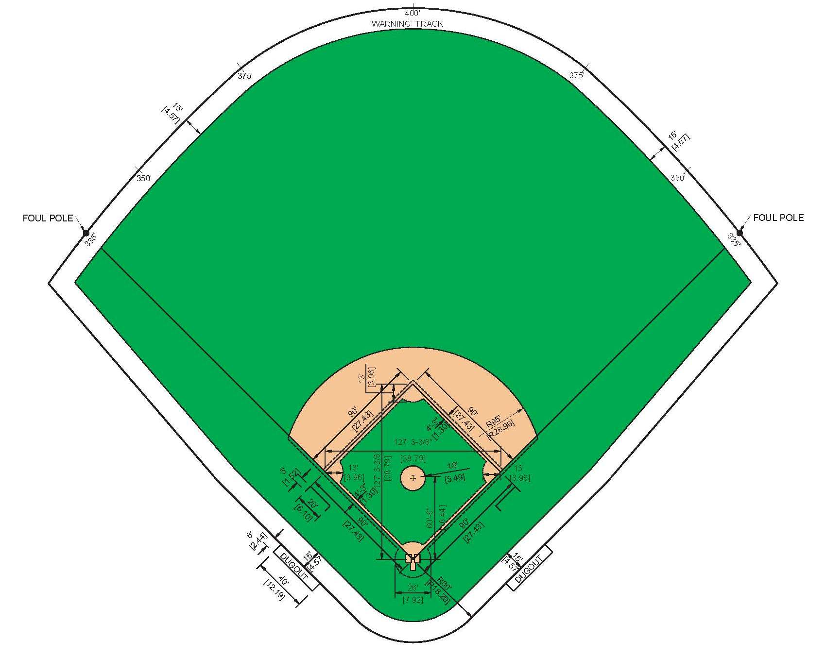 Baseball Field Layout With Positions