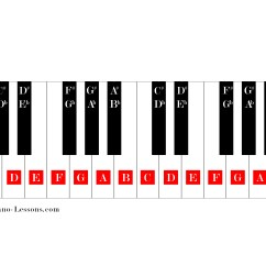 88 Key Piano Keyboard Diagram Mg Zr Electric Window Wiring Pin Keys Chart On Pinterest