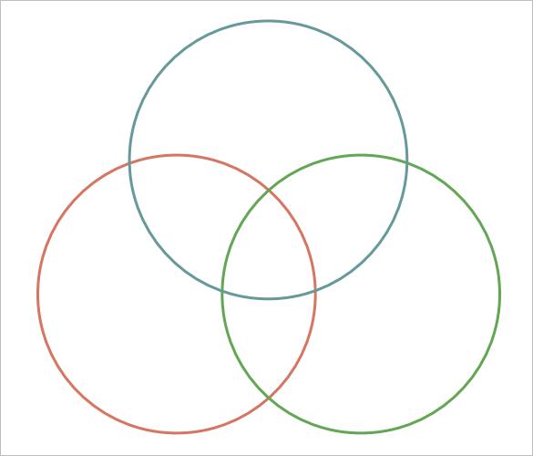 three way venn diagram brake light wiring ford f150 triple templates – 10+ free word, pdf format download ... - clipart best