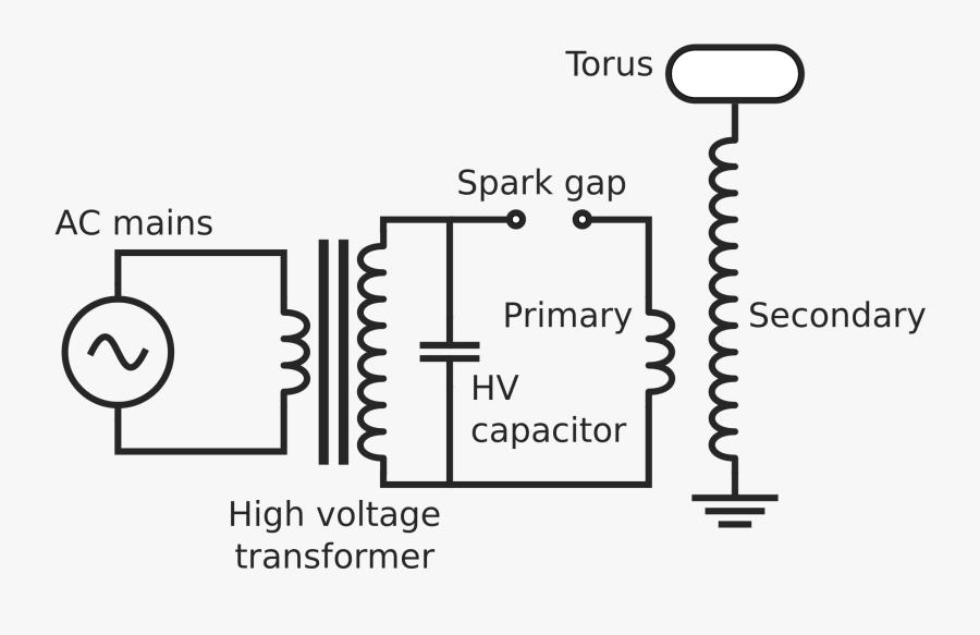High Tesla Electromagnetic Wiring Diagram Voltage Circuit