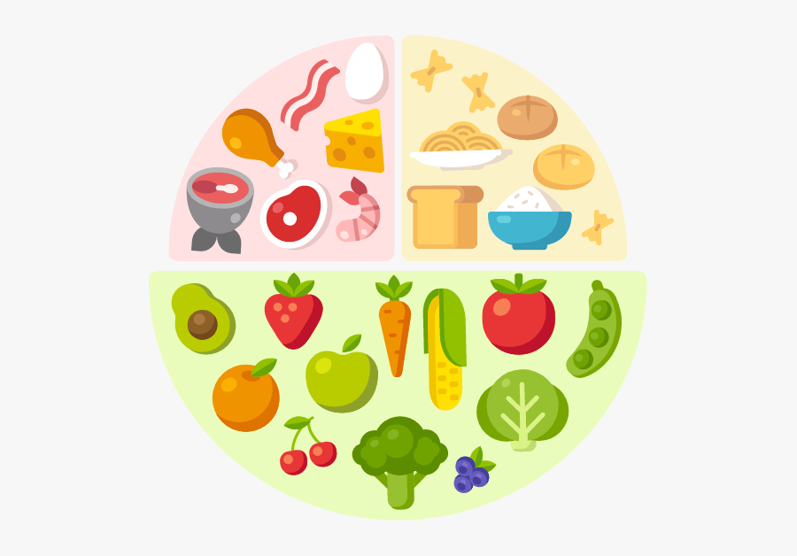 Meal Clipart Healthy Food Water Food Water Free Transparent Clipart Clipartkey