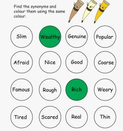 Grammar Clipart Part Speech - Synonyms Worksheet For Kids  [ 1343 x 900 Pixel ]