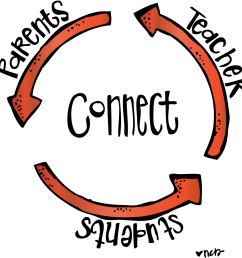 circle with three arrows that is labeled parents teacher collaboration with parents in [ 1569 x 1600 Pixel ]