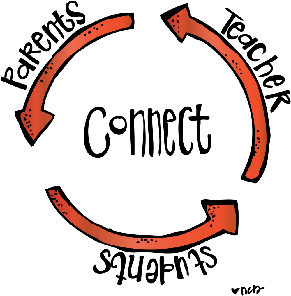 medium resolution of circle with three arrows that is labeled parents teacher collaboration with parents in
