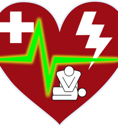 cpr first aid cpr aed 1838x1641  [ 1838 x 1641 Pixel ]