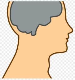 mind clipart medical diagram of brain clip art at clker brain clip art 81604 [ 840 x 949 Pixel ]