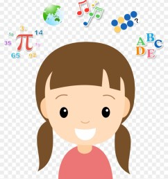 brain clipart boy welcome arely learning center klipart [ 840 x 988 Pixel ]