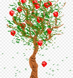 clipart apple plant tree fruits falling from tree [ 840 x 1293 Pixel ]