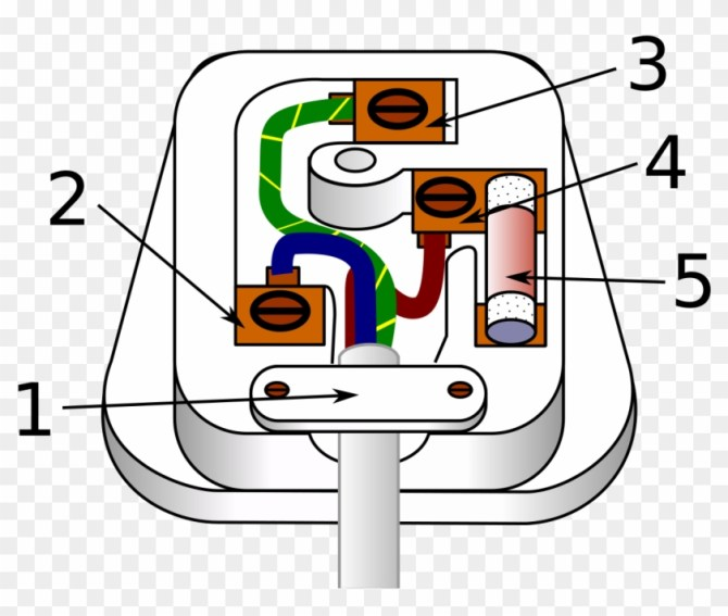 plug wiring diagram for three how to wire phase plug  three