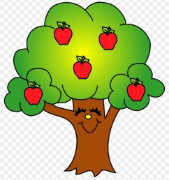 green apple tree clipart apple tree clipart free 1056919 [ 840 x 958 Pixel ]