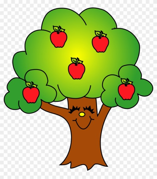 small resolution of green apple tree clipart apple tree clipart free 1056919