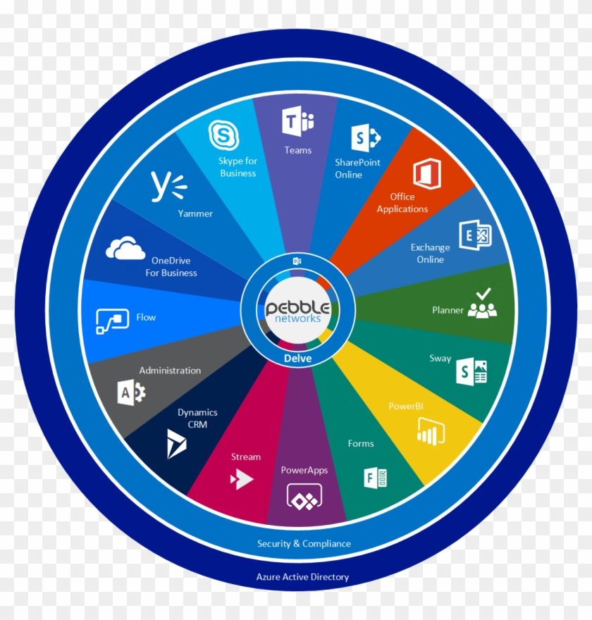 Office 365 Wheel  Free Transparent PNG Clipart Images