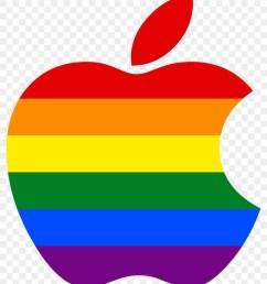 apple logo lgbt s flickr photo sharing gay pride apple logo [ 840 x 1014 Pixel ]