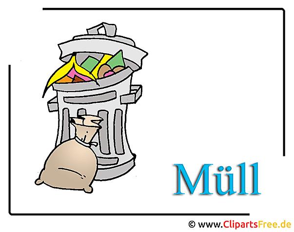 Mülltonne Clipart Bild Cartoon