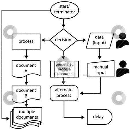 Project Management Symbols Workforce Development Symbols