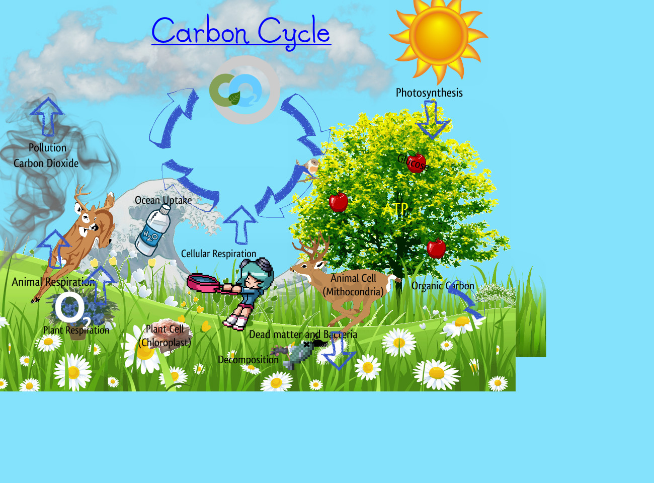Breathing Carbon Dioxide Clipart