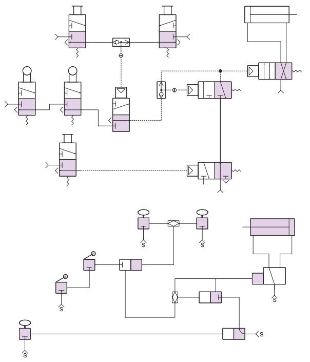 Logic Gates Ladder Diagram  digital logic magnitude