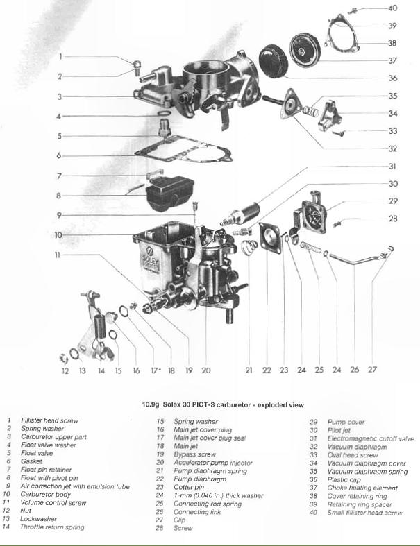 Vw Beetle Carburetor H30 31 Pict Adjustment