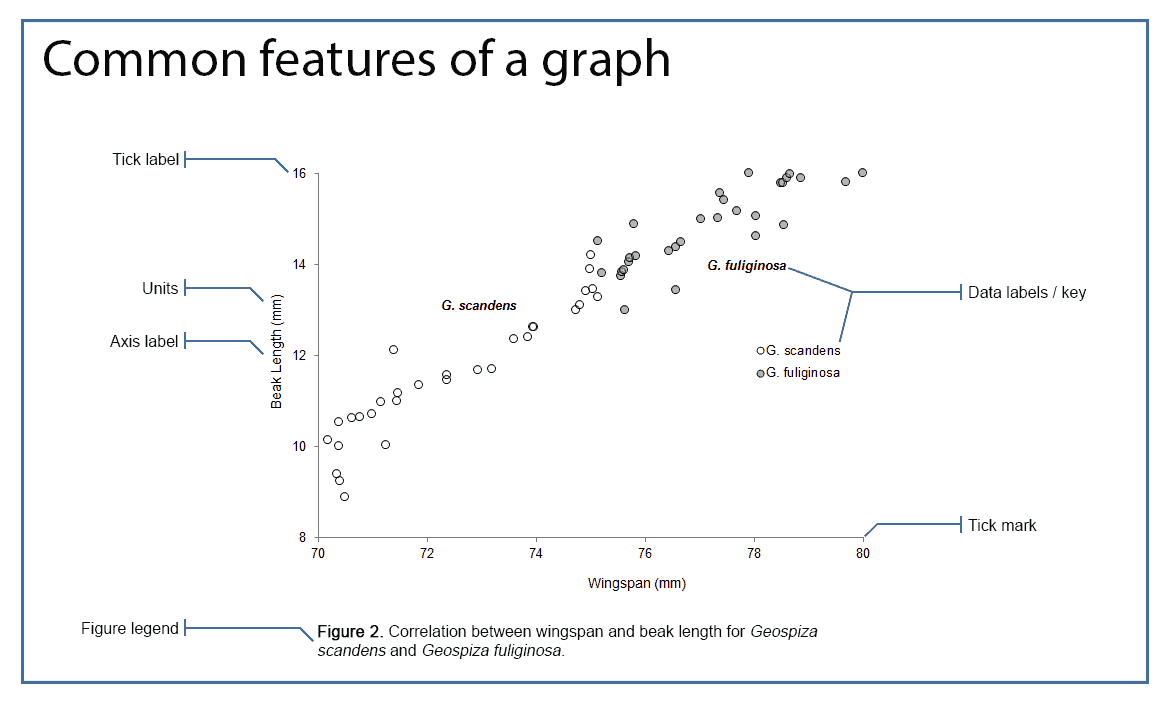 hight resolution of parts of scientific graphs