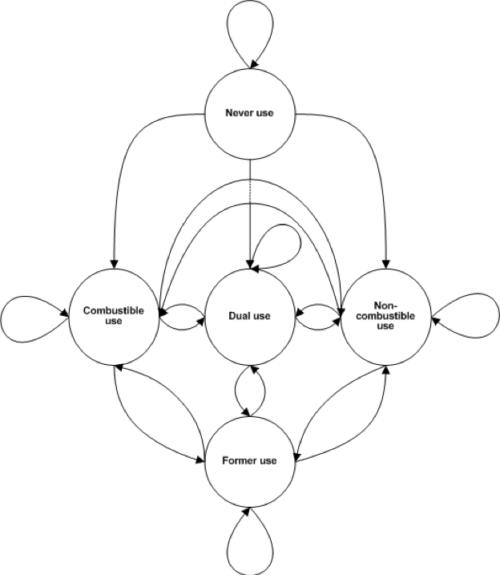 framing model