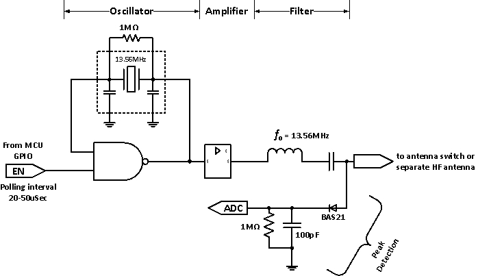 current domain be translinear detector electron power detector