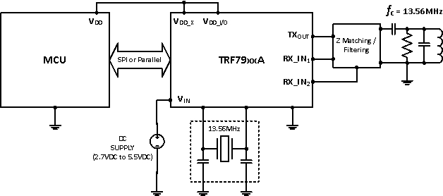 Improving power consumption in NFC and HF RFID card