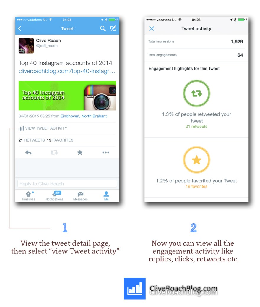 Twitter Analytics On the go - How to view your results