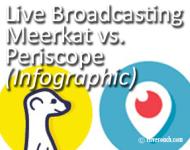 Live Broadcasting - Meerkat vs. Periscope (Infographic)
