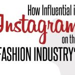 Instagram Influence on the Fashion Industry